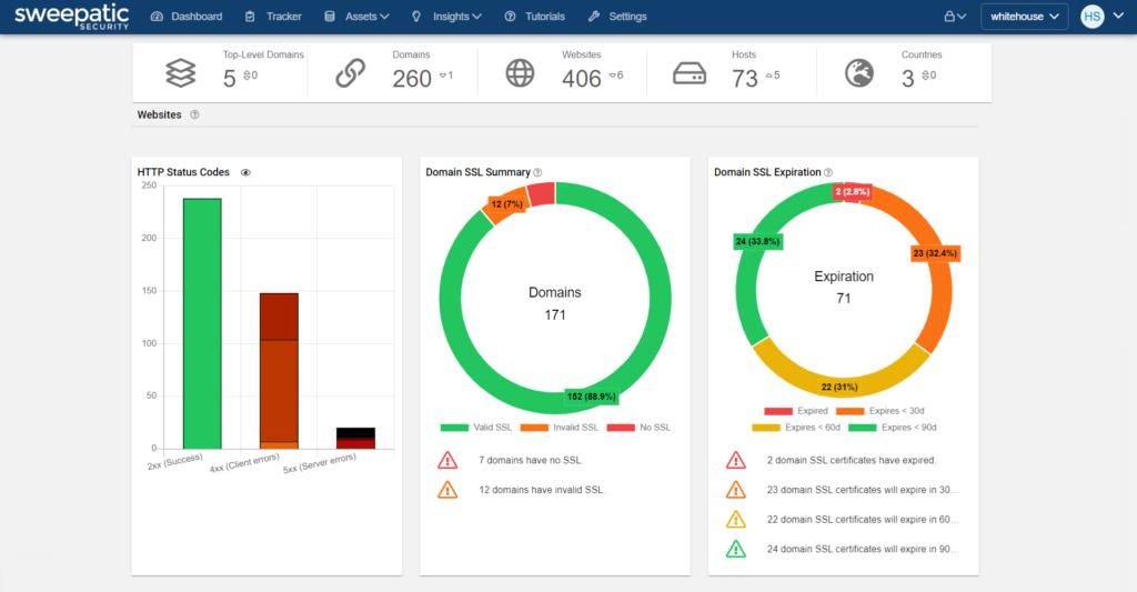Sweepatic Attack Surface Management-Plattform